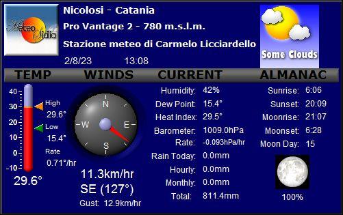 Stazione Meteo Nicolosi - Catania